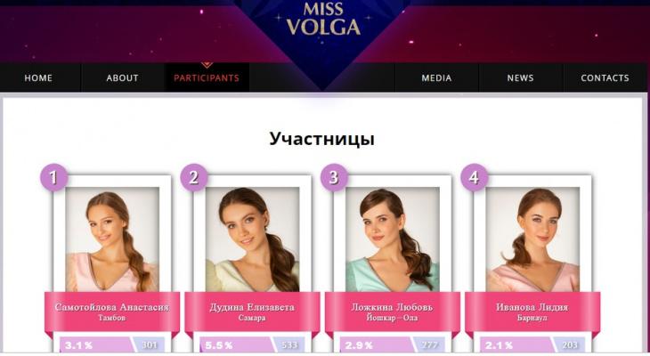 Две красавицы из Марий Эл участвуют во Всероссийском конкурсе «Мисс Волга»