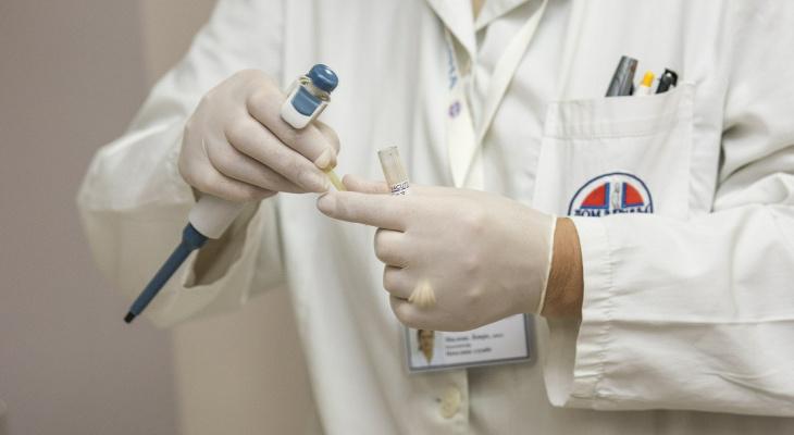 Сроки ожидания медицинской помощи по ОМС в 2020 году