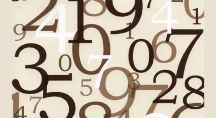 Узнайте число, которое приносит Вам счастье